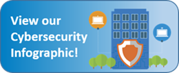 cybersecurity challenges infographic